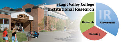 Institutional Research Banner showing a picture of Ford Hall and a graphic pie chart